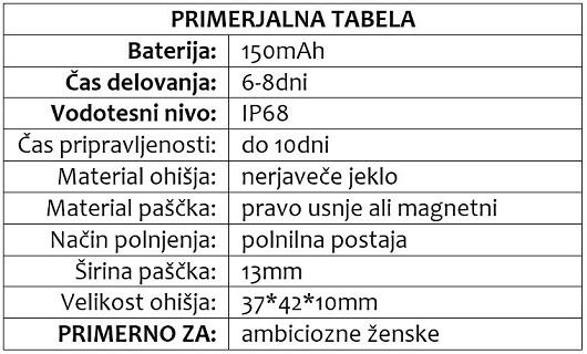 LADY ANASTACIA primerjalna tabela