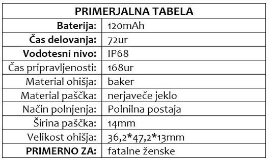 RUBY primerjalna tabela